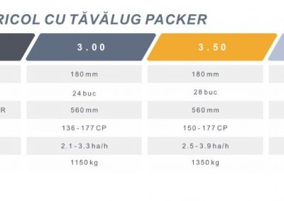 2_Disc_Agricol_Tavalug_Packer
